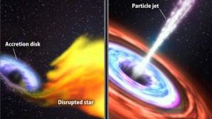 O stea, înghiţită de o gaură neagră