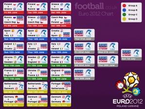 PROGRAMUL TV EURO 2012