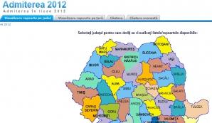 admitere.edu.ro prezintă Rezultatele Admitere Liceu 2012
