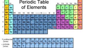 Bacalaureat 2012 la chimie