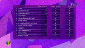 EUROVISION 2013: FINALA NAŢIONALĂ. CEZAR va reprezinta România în Suedia