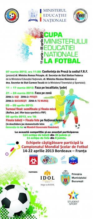 Campionatele Sportive Universitare