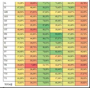 Rezultate Bac 2013 pe judete