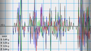 Trei cutremure în România, într-o singură zi. Câte grade au avut