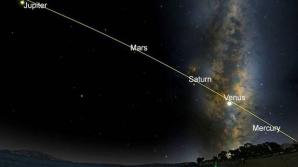 Un fenomen cosmic deoebit se va petrece pe parcursul lunii august