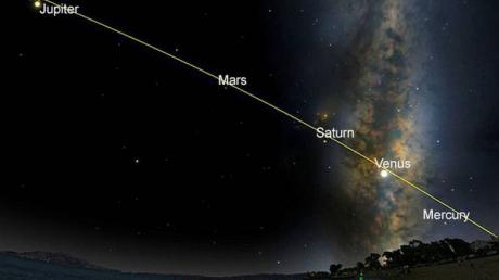 Fenomenul cosmic care va avea loc in luna august. De ce este atat de asteptat?