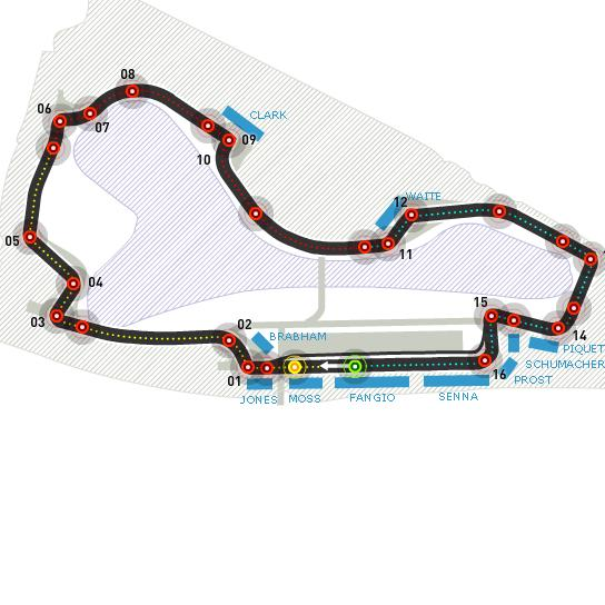 Circuitul Albert Park (Melbourne) Foto: formula1.com
