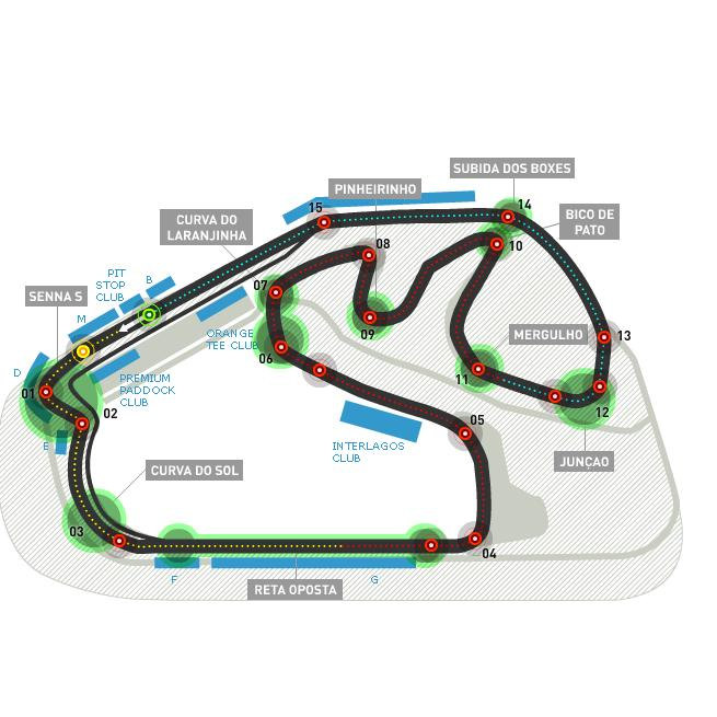 Circuitul Interlagos (Sao Paulo) Foto: formula1.com