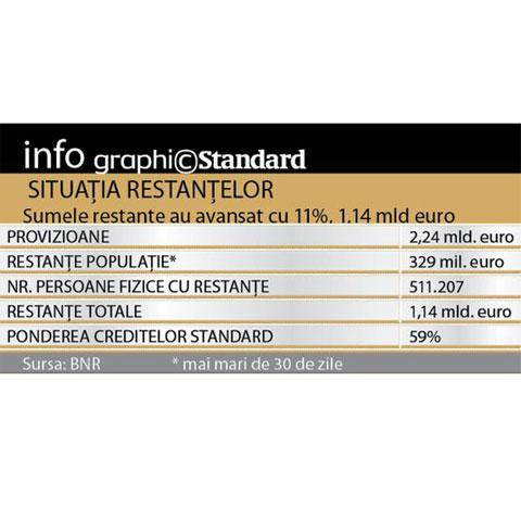Foto: standard.ro