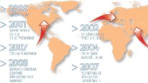 Primul deceniu al celui de-al treilea mileniu a schimbat faţa lumii