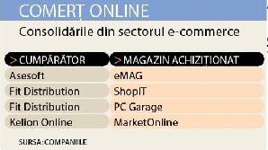 Comerţ online/Foto: Business Standard