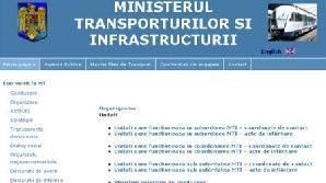 Organigrama Ministerul Transporturilor