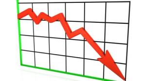 Scădere abruptă a economiei României