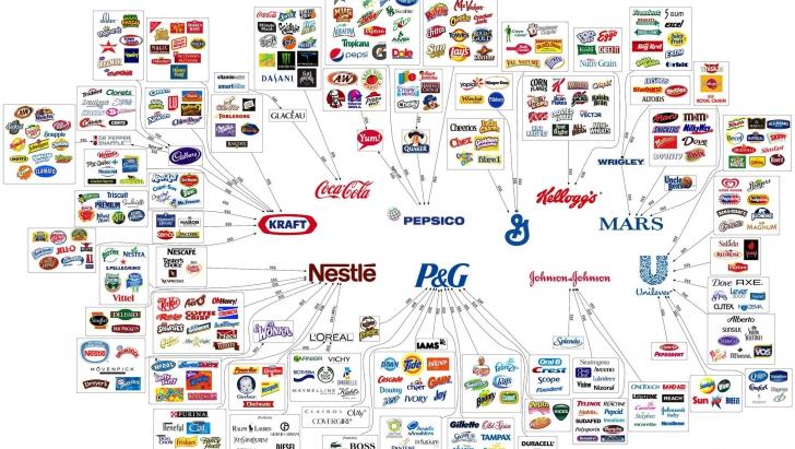 Topul celor mai iubite corporații în SUA