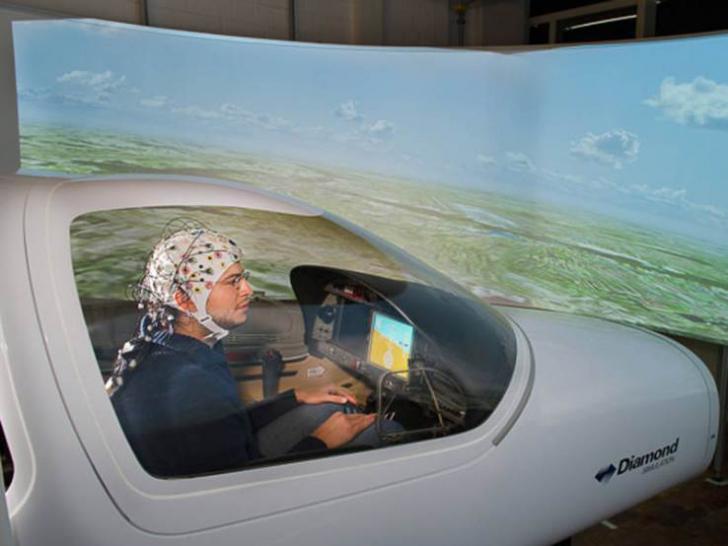 Avioane pilotate cu puterea gândului! NU e SF, au devenit realitate