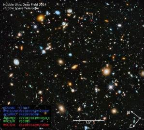 Nasa publică o imagine unică. Imaginea a fost creată în 10 ani şi cuprinde 10.000 de galaxii