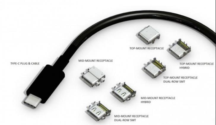 Un nou port USB pentru încărcarea oricărui dispozitiv