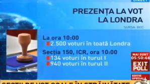 CNA: Antena3 și Romania TV au manipulat votul duminică