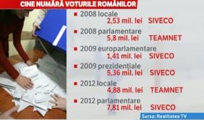 ALEGERI PREZIDENŢIALE 2014. Cine numără voturile românilor