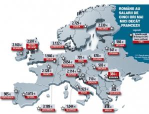 <p>Harta salariilor medii în Europa</p>