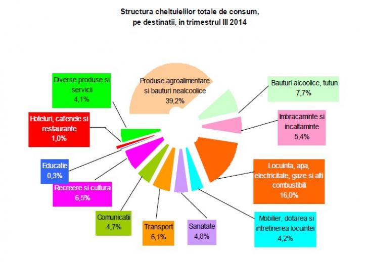 Deficitul bugetar al românilor