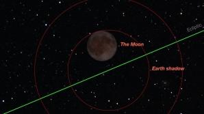 Eclipsa totală de lună, cea mai scurtă din acest secol