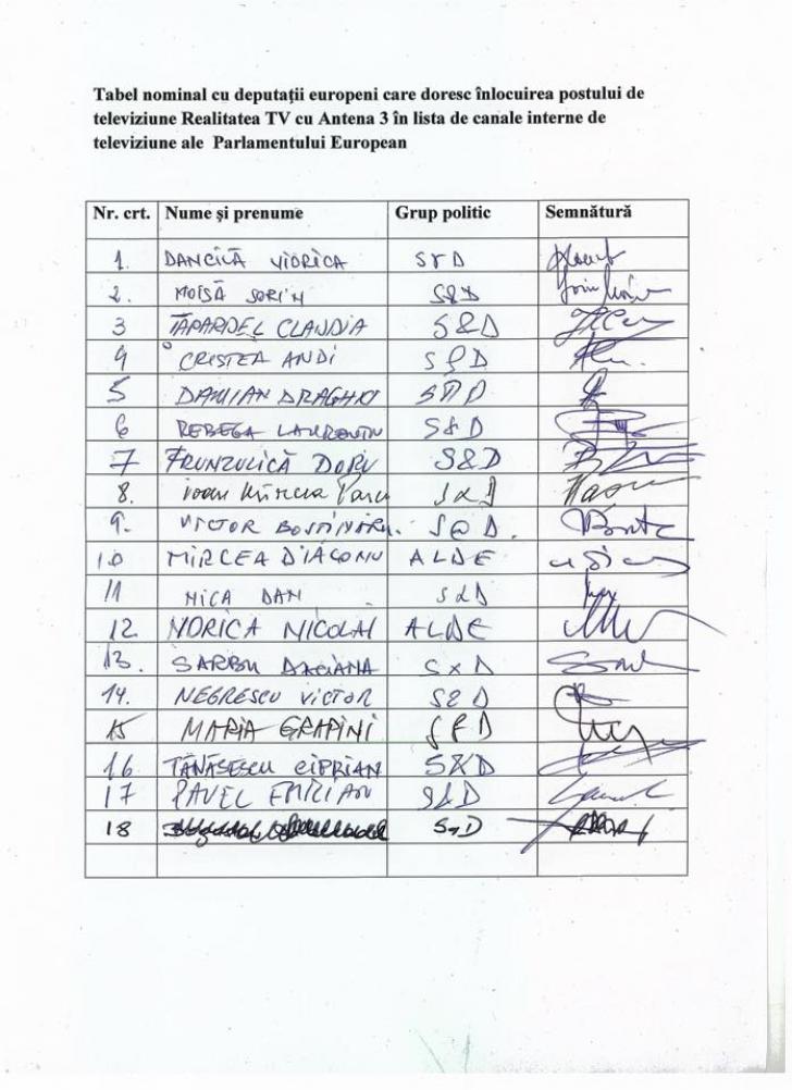 Lista cu semnături