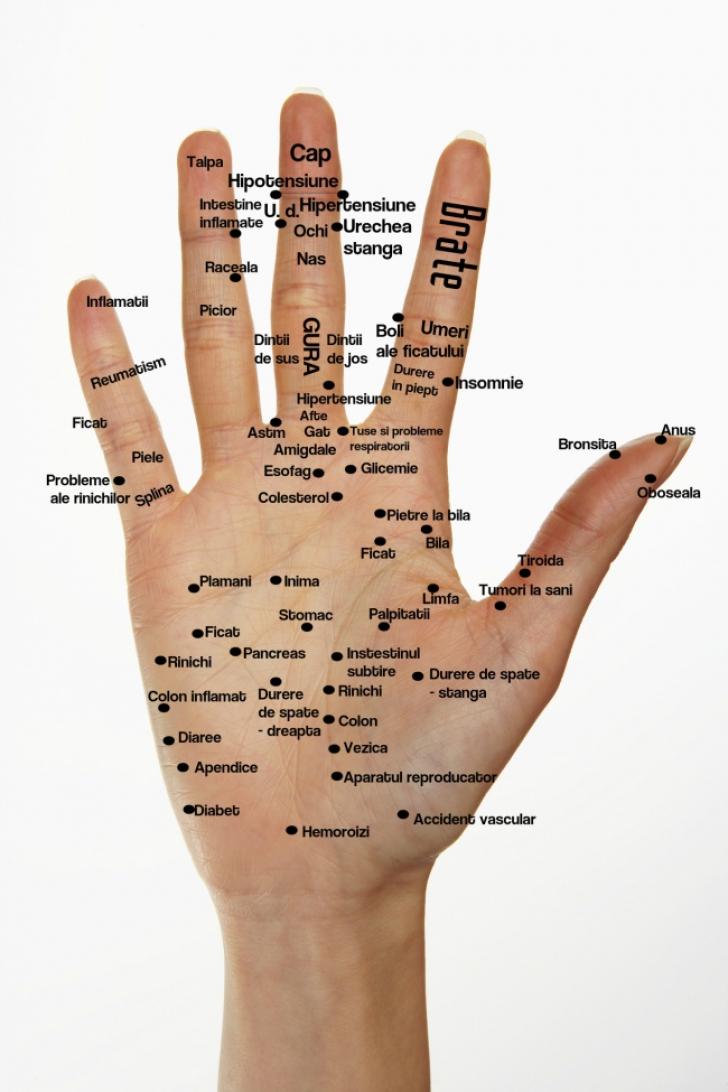 cum să scapi de durere în articulația mâinii)
