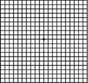 TEST: Cât de bine vezi?