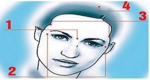 Scapă de durerile de cap! Cele 4 puncte pe care trebuie să le masezi