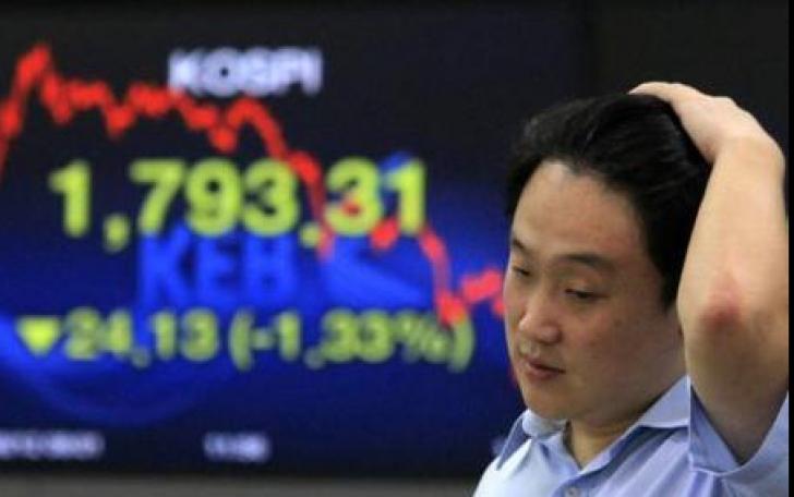 Volatilitate pe burse