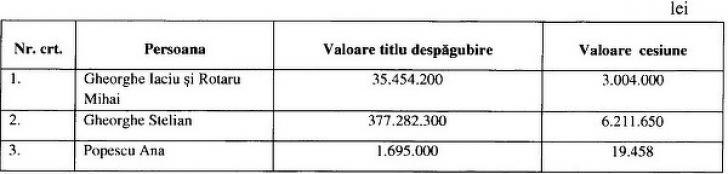 """Cine sunt """"samsarii imobiliari""""? Simu, unul dintre câştigătorii miliardului de euro din retrocedări"""