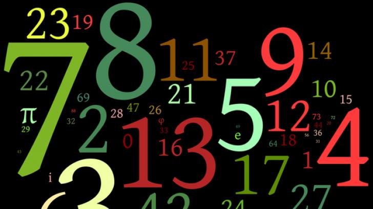 Cele 10 numere norocoase pentru 2016, pentru fiecare zodie