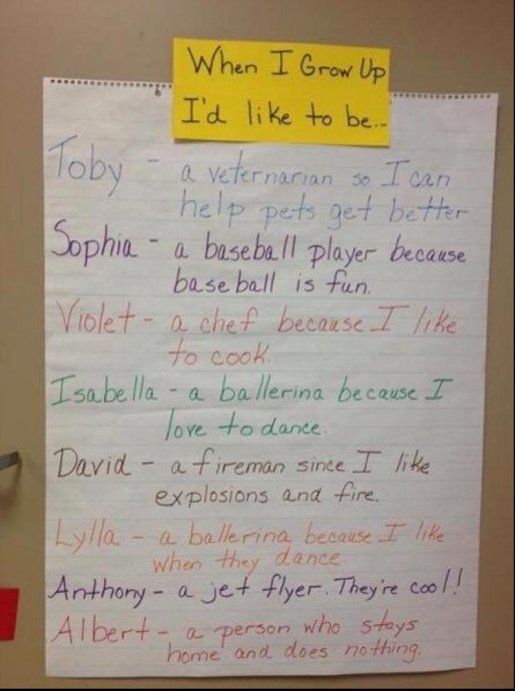 Copiii au fost întrebați ce vor să devină când vor crește mari. Răspunsul acestui băiețel este unic