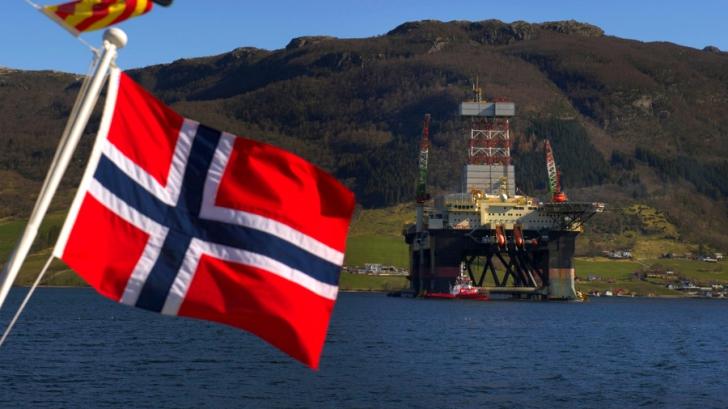 Fondul din Norvegia