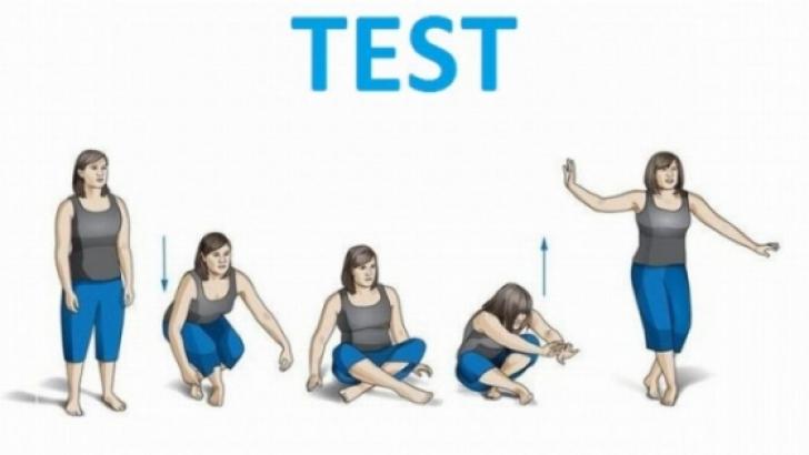 Testul care îţi spune cât vei trăi. Încearcă să faci acest exerciţiu fizic