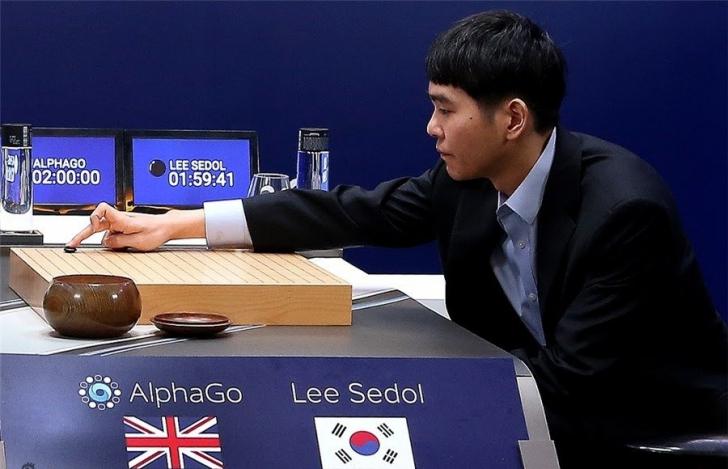 Campionul mondial la jocul GO învinge pentru prima dată computerul Google. Scor: 1-3
