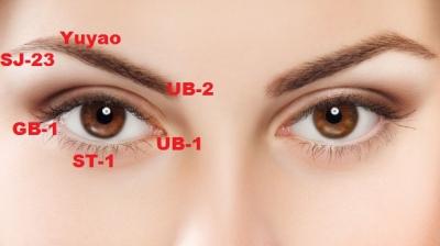 Cum să îmbunătățiți rapid imaginea video Fenibutul afectează vederea