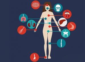 Harta emoțională a durerii: bolile de care suferi sunt cauzate de emoții