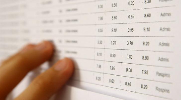 Rezultate Evaluarea Națională - Notele finale, după rezolvarea contestațiilor