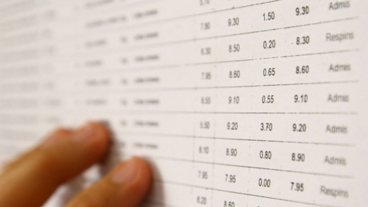Rezultate Evaluare Națională 2016 Sibiu. Situația finală EDU.ro