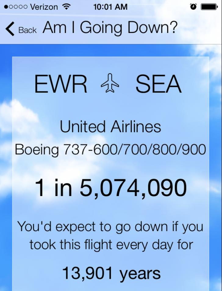 O aplicaţie îţi spune care sunt şansele ca avionul tău să se prăbuşească