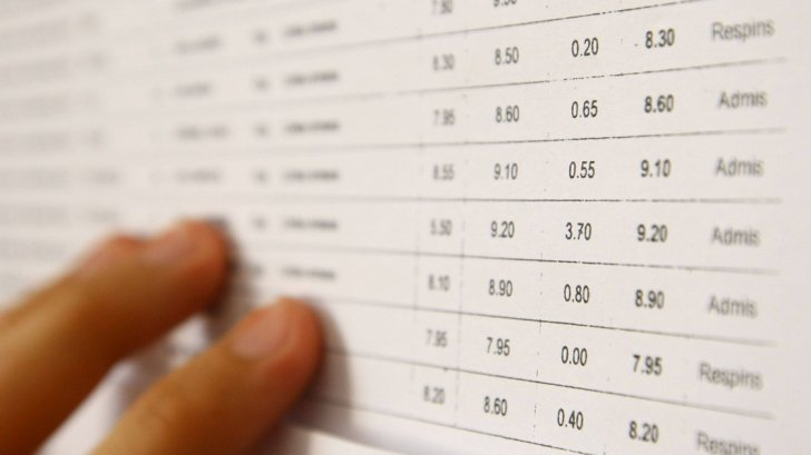 Rezultate BAC 2016 - Brasov - Sesiunea de toamna - Ce note au obtinut elevii