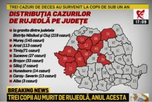 Epidemie De Rujeolă în România 675 De Copii Bolnavi în 23 De Judeţe