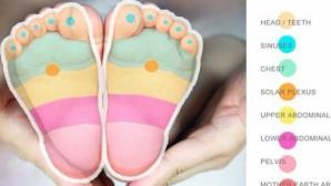 Masează aceste puncte din talpă bebeluşului tău şi fă-l să se oprească instantaneu din plâns!