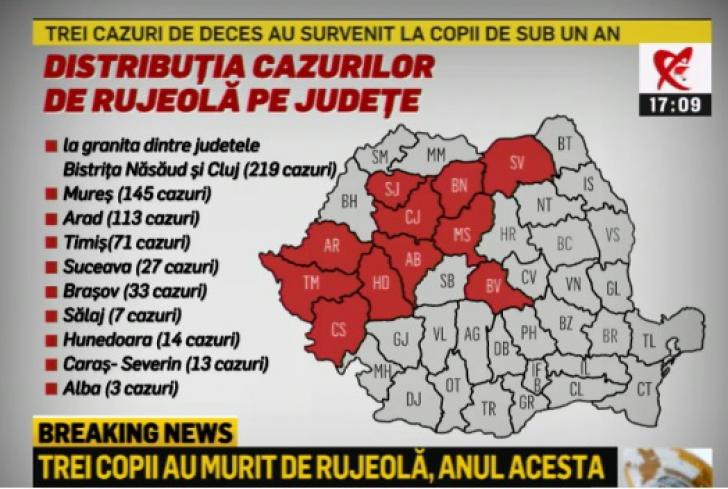 OMS somează România să ia măsuri pentru a ține RUJEOLA sub control