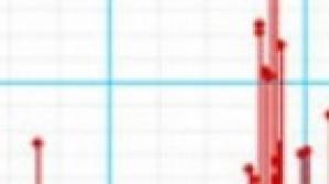 Activitate seismică intensă în Vrancea. 4 cutremure, într-o singură zi