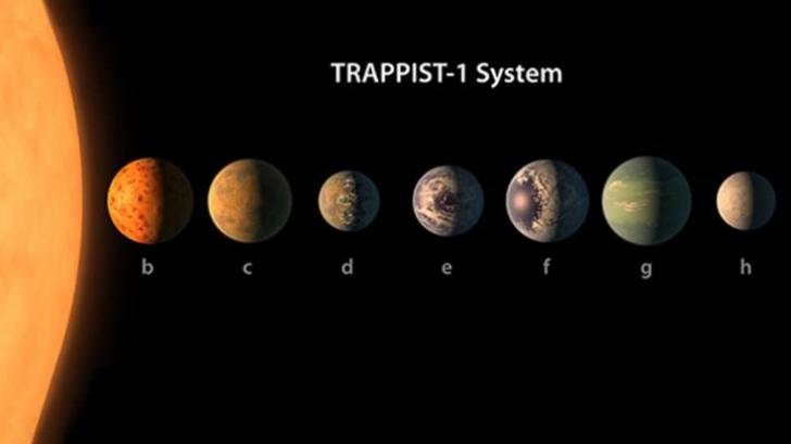 NASA a descoperit un nou sistem solar cu cele mai mari șanse de viață extraterestră