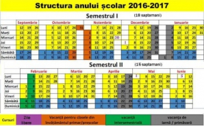 Când începe vacanţa de PAŞTE 2017: Elevii vor avea 2 săptămâni fără şcoală!