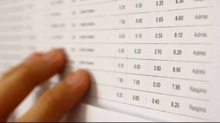 Rezultate BAC 2017 edu.ro – Manie pe internet dupa notele de la examen